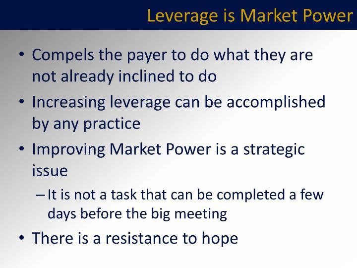 Leverage is Market Power