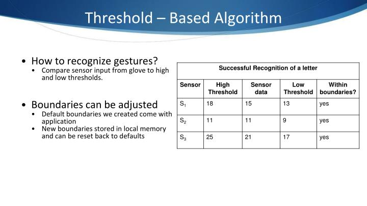 Threshold – Based Algorithm