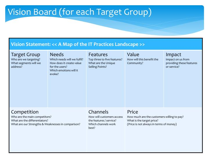 Vision Board (for each Target Group)