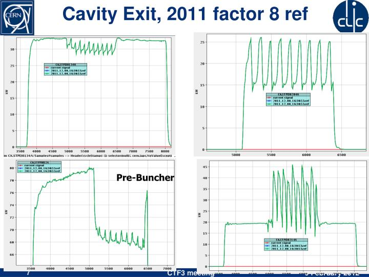 Cavity Exit, 2011 factor 8 ref