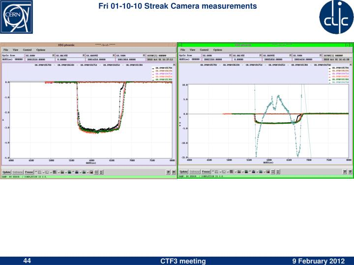 Fri 01-10-10 Streak Camera measurements
