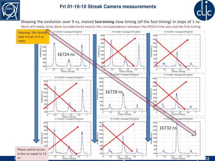 Fri 01-10-10 Streak Camera
