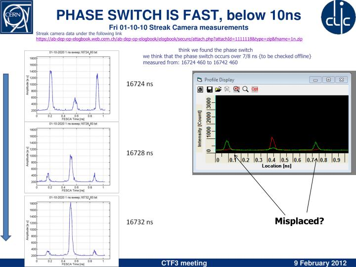 Phase switch is fast below 10ns fri 01 10 10 streak camera measurements