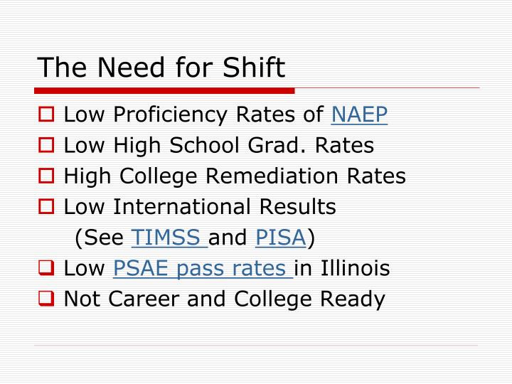The Need for Shift