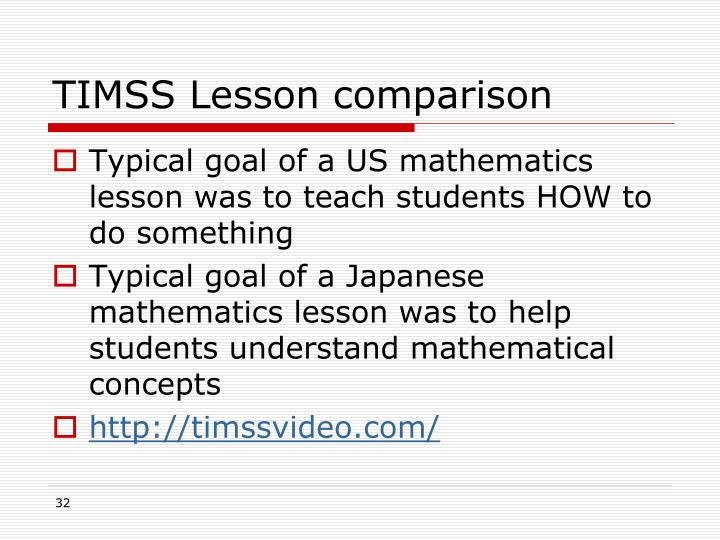 TIMSS Lesson comparison