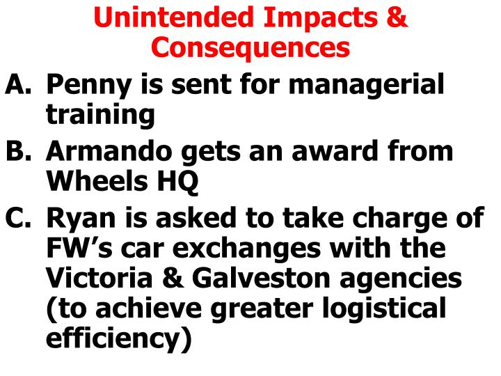 Unintended Impacts & Consequences