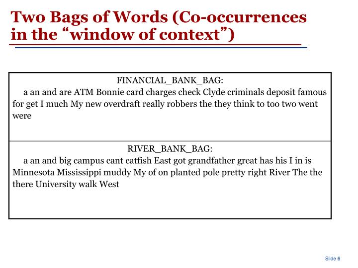 Two Bags of Words (Co-occurrences in the