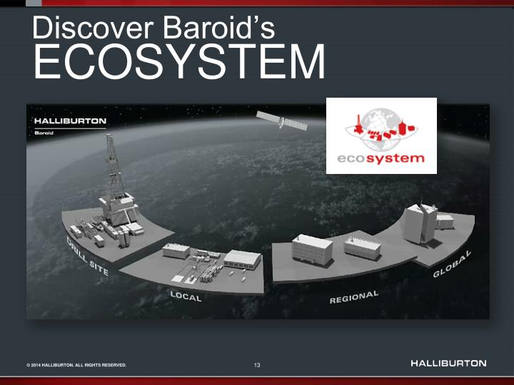 Discover Baroid's