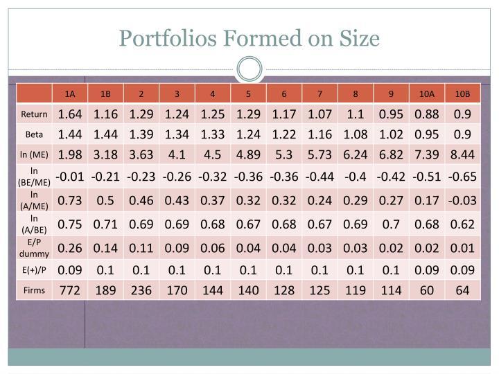 Portfolios Formed on Size
