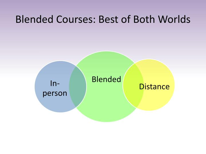Blended Courses: Best of Both Worlds