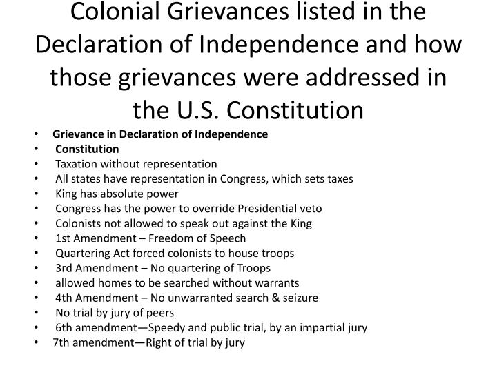 Colonial Grievances listed in the Declaration of Independence and how those grievances were addressed in the U.S. Constitution