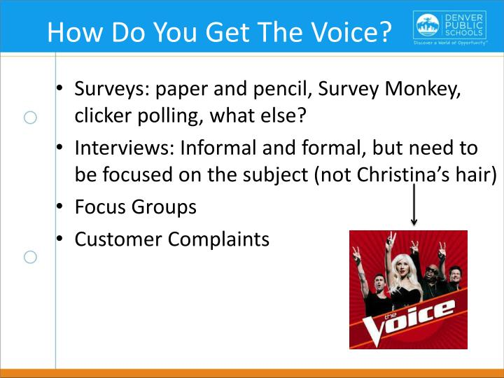 How Do You Get The Voice?