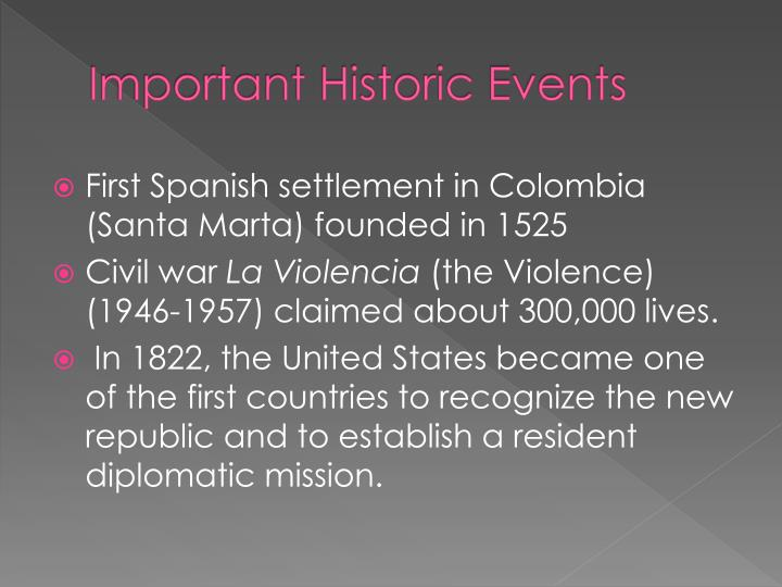 Important Historic Events