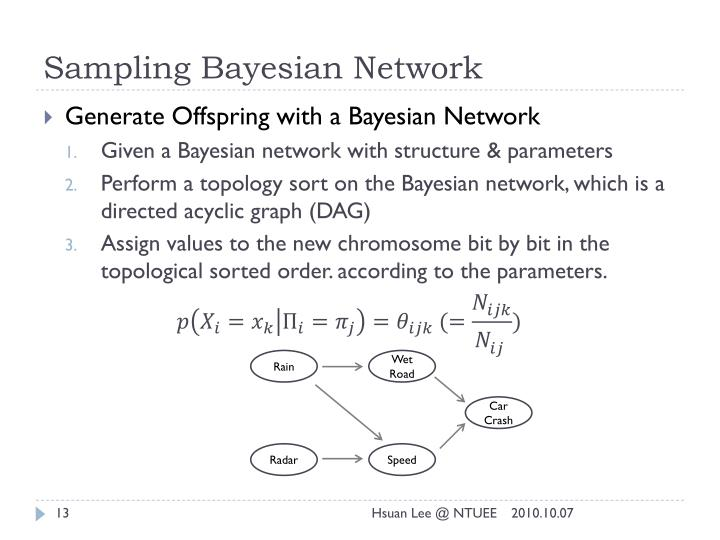 Sampling Bayesian Network
