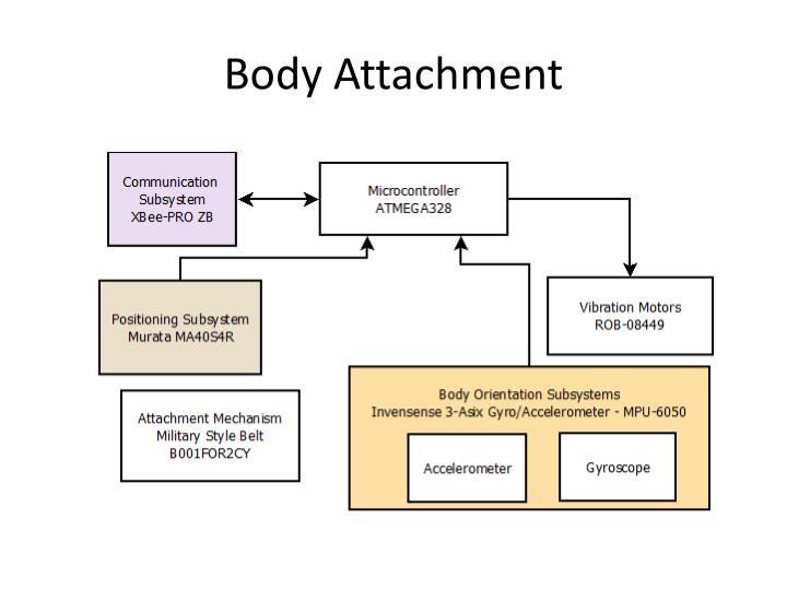 Body Attachment
