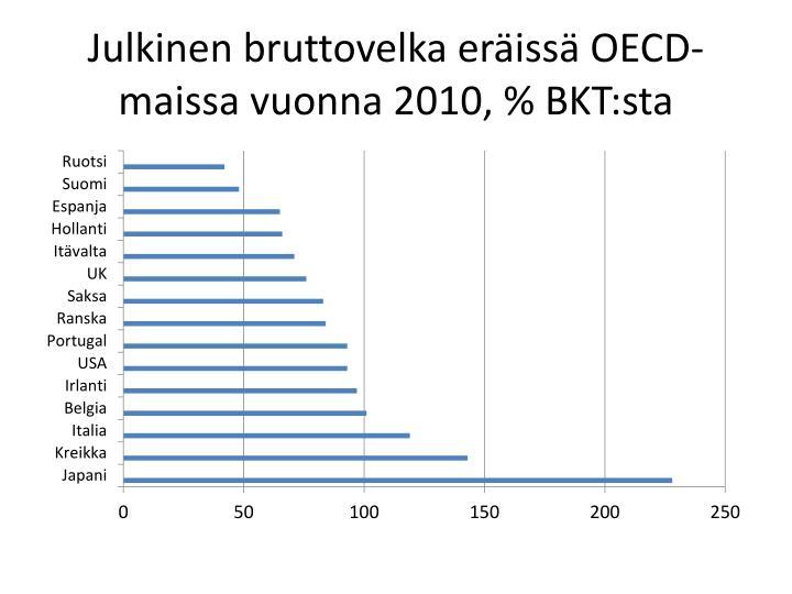 Julkinen bruttovelka eräissä OECD-maissa vuonna 2010, %