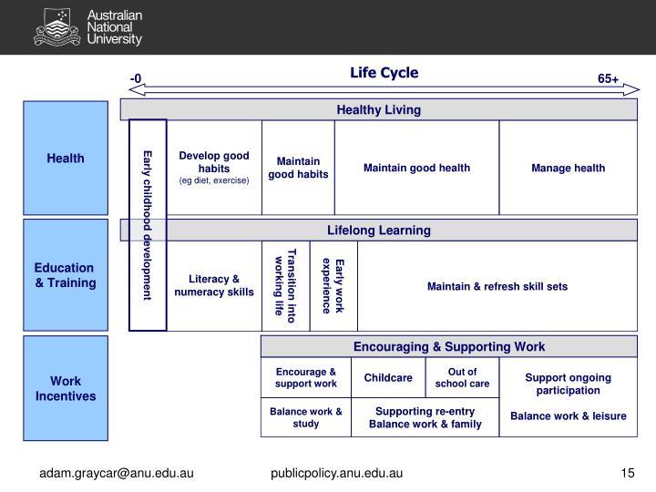 publicpolicy.anu.edu.au
