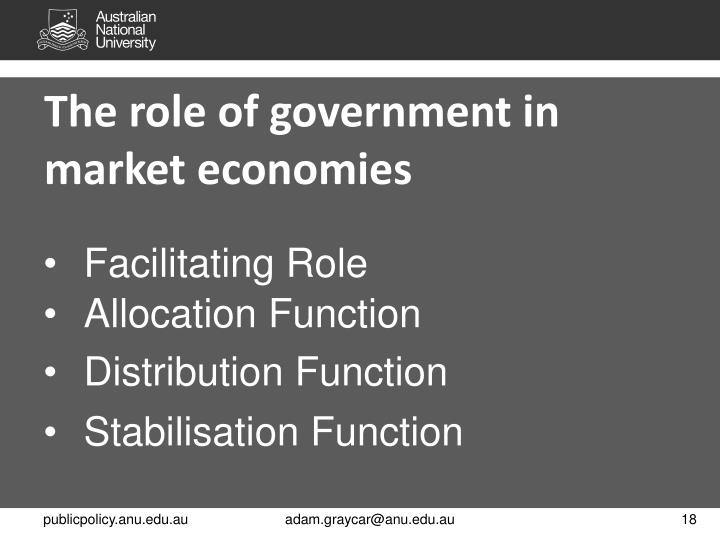 The role of government in market