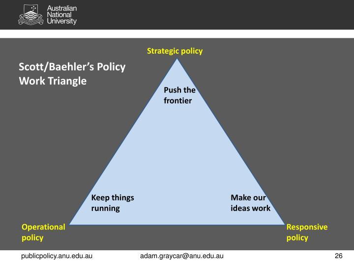 Strategic policy