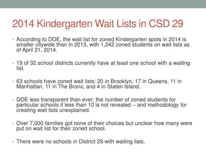 2014 Kindergarten Wait Lists in CSD 29