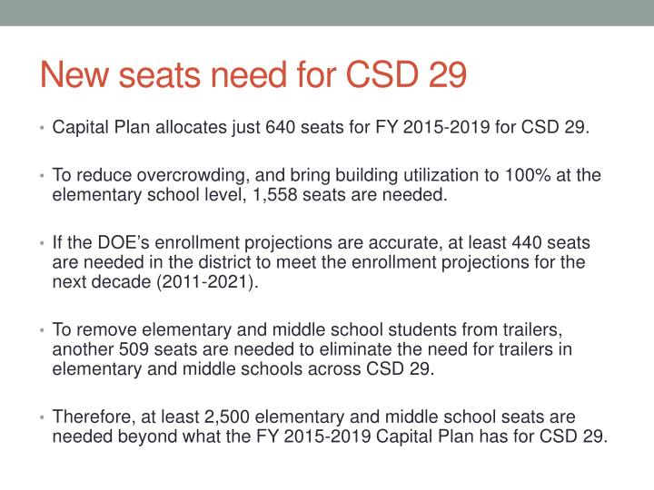 New seats need for CSD 29