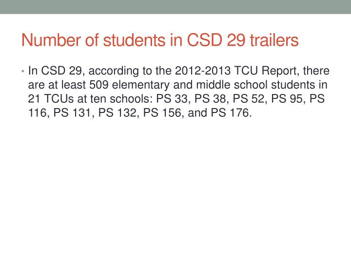 Number of students in CSD 29 trailers
