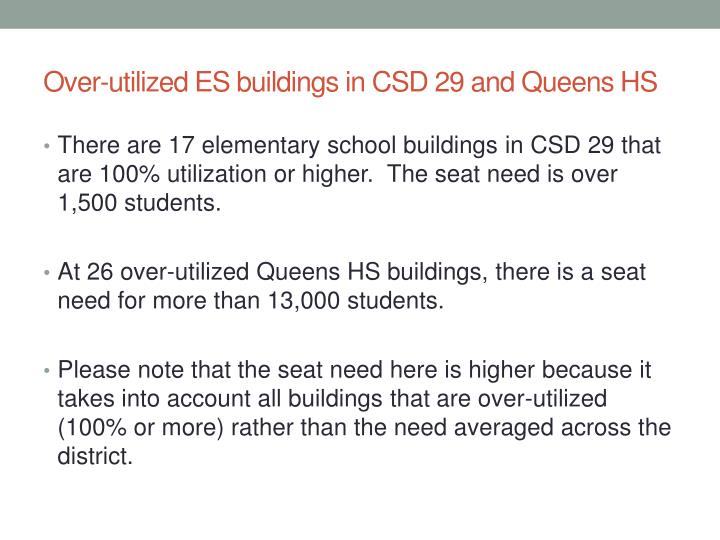 Over-utilized ES buildings in CSD 29 and Queens HS