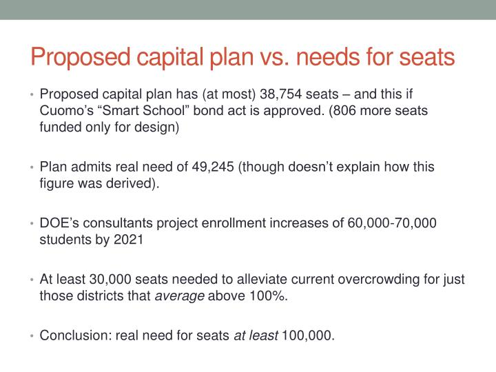 Proposed capital plan vs. needs for seats