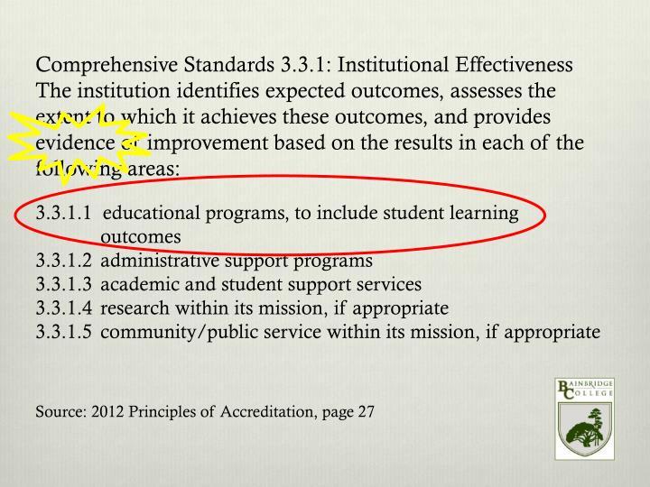 Comprehensive Standards 3.3.1: Institutional Effectiveness