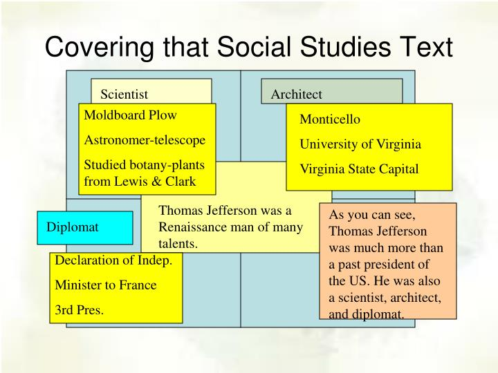 Covering that Social Studies Text