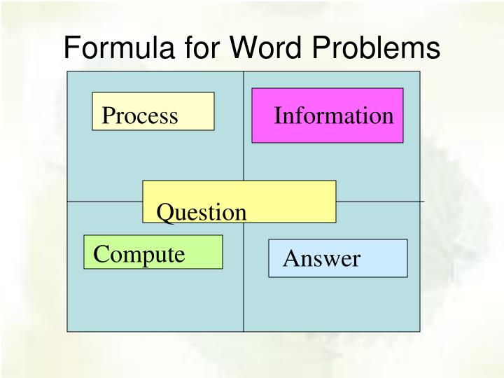 Formula for Word Problems
