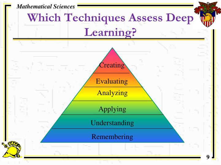 Which Techniques Assess Deep Learning?