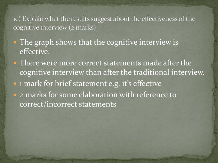 1c) Explain what the results suggest about the effectiveness of the cognitive interview (2 marks)