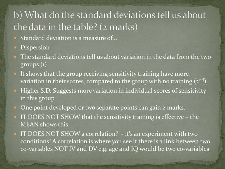 b) What do the standard deviations tell us about the data in the table? (2 marks)
