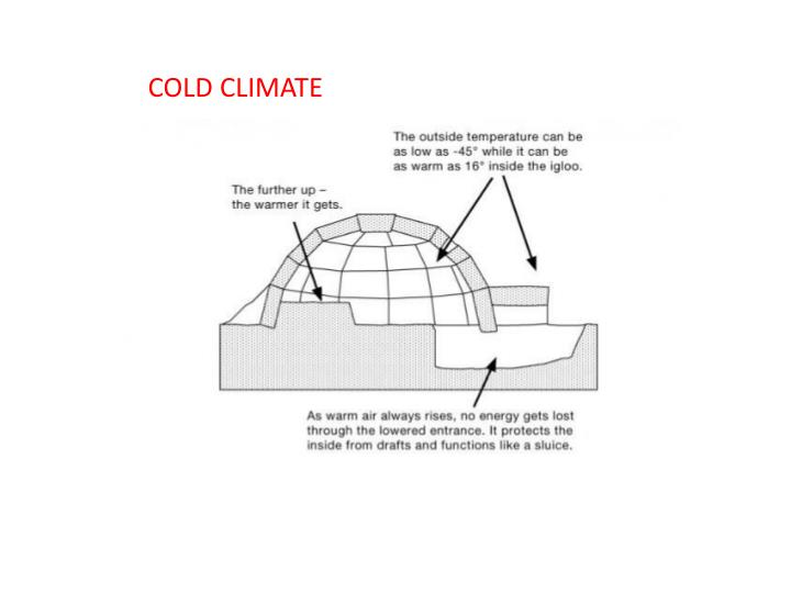 COLD CLIMATE