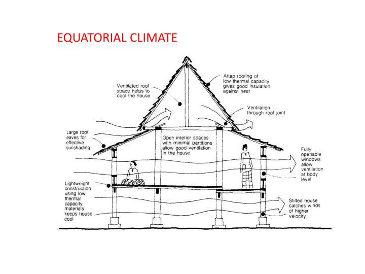 EQUATORIAL CLIMATE