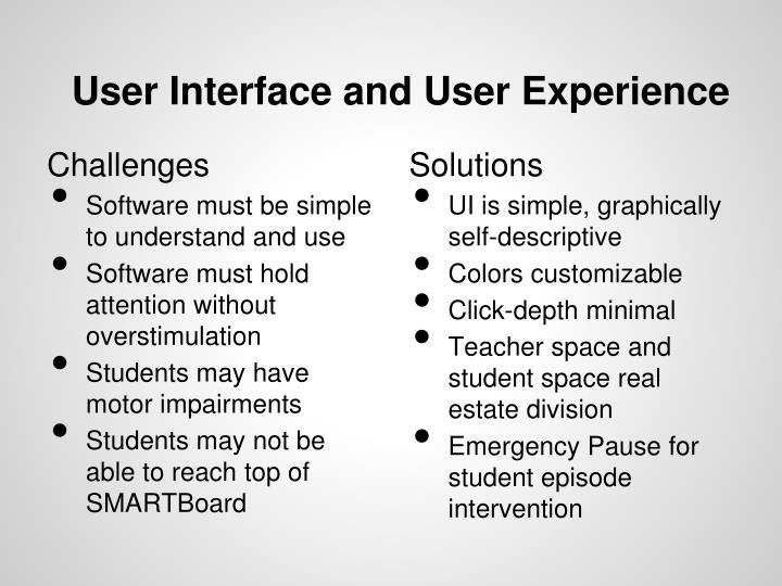 User Interface and User Experience
