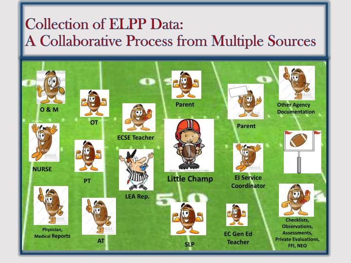 Collection of ELPP Data:
