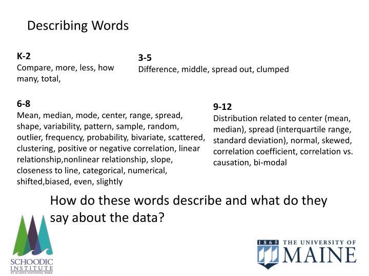 Describing Words