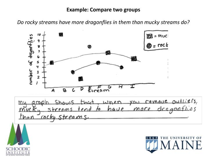 Example: Compare two groups