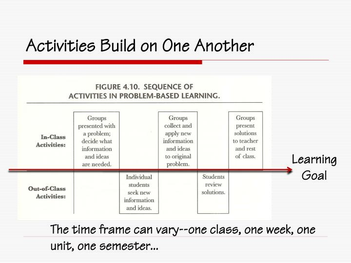 Activities Build on One Another