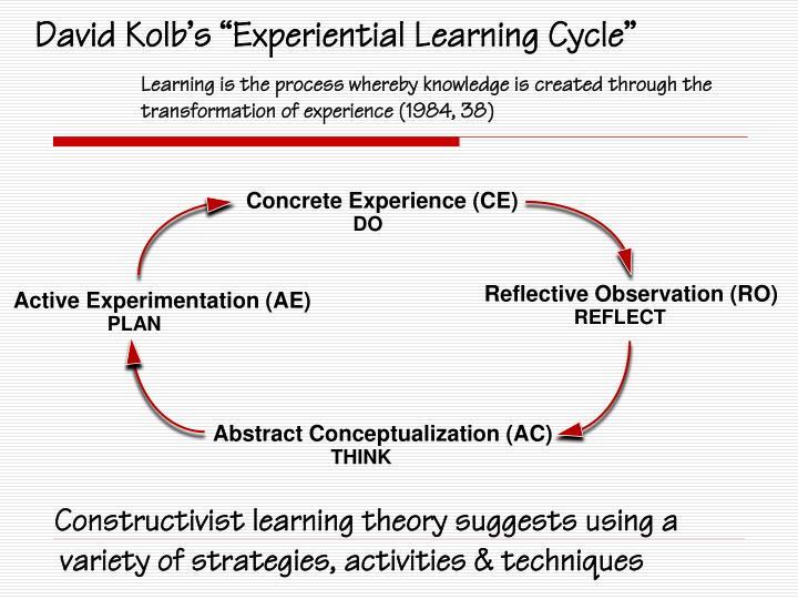 Concrete Experience (CE)