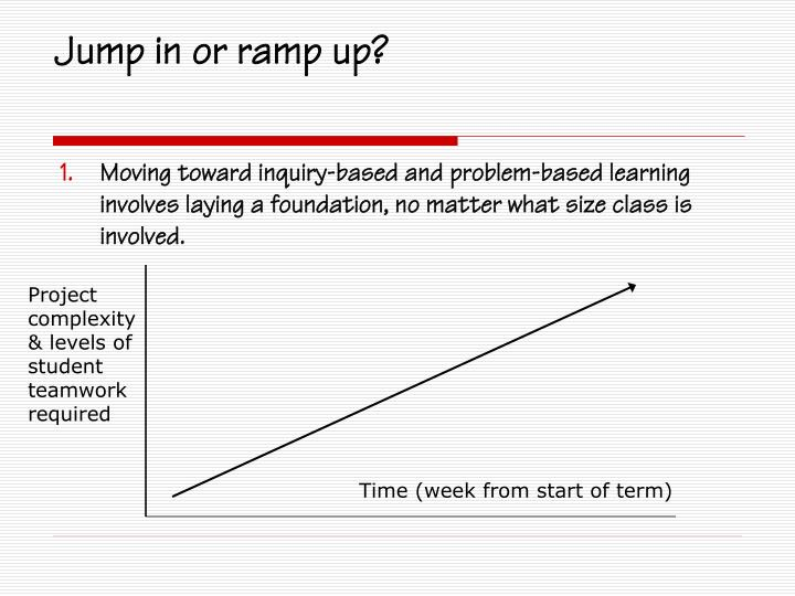 Jump in or ramp up?
