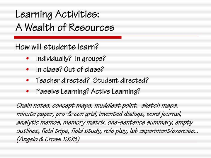 Learning Activities: