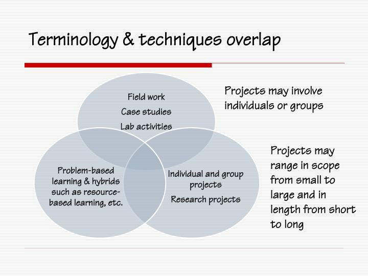 Terminology & techniques overlap