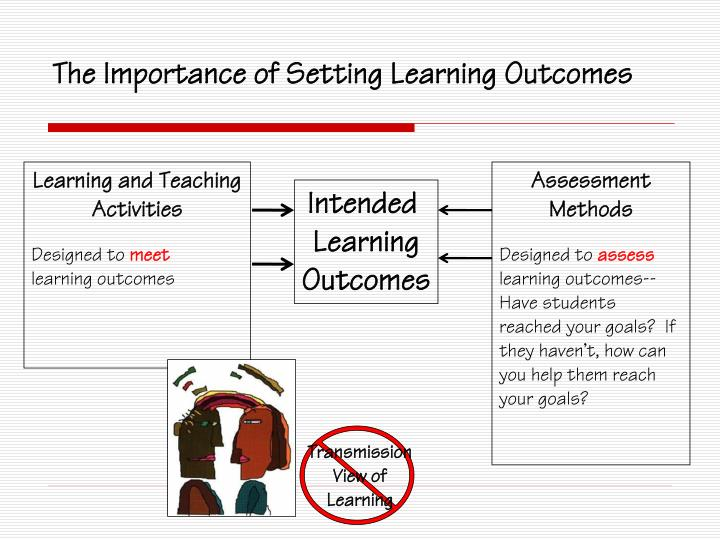 The Importance of Setting Learning