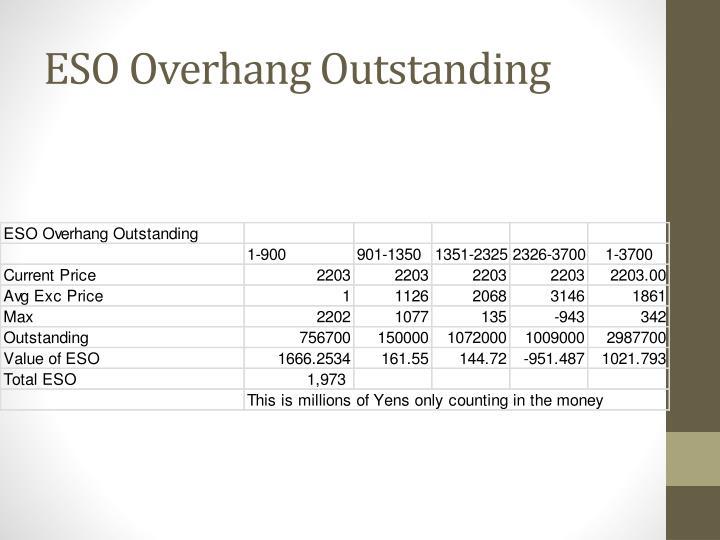 ESO Overhang Outstanding