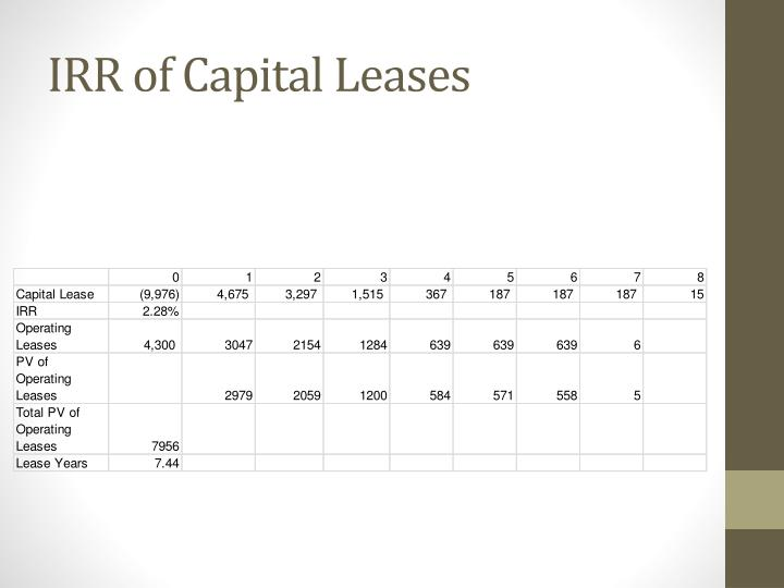 IRR of Capital Leases