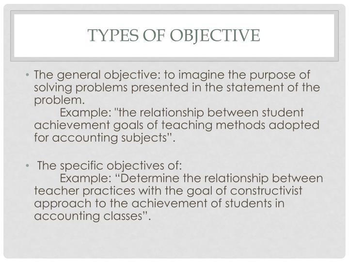 Types of objective