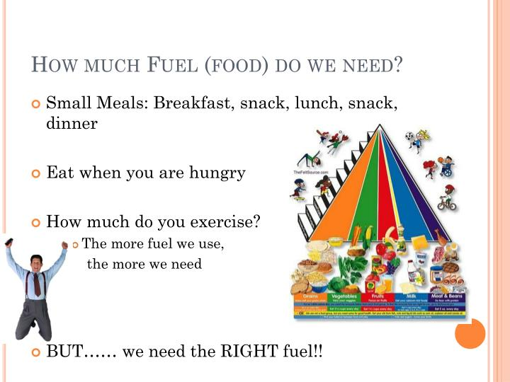 How much Fuel (food) do we need?